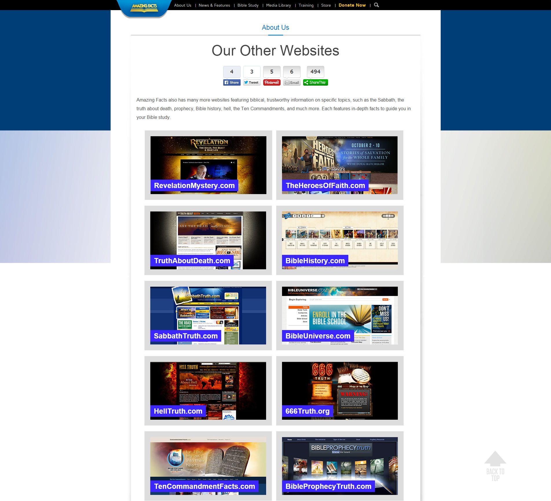 websites test