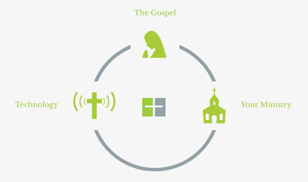 home-gospel